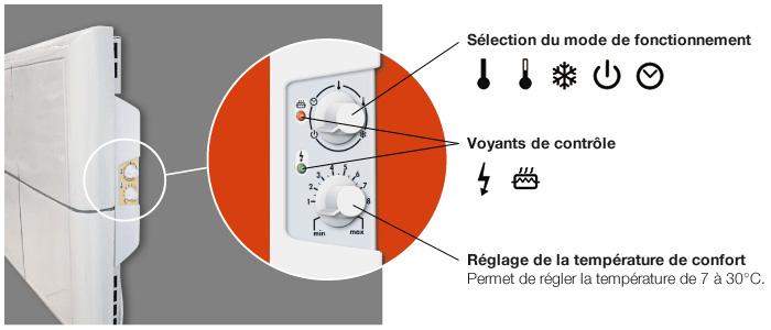 Thermostat individuel Oliger sur panneau Electrocéramic ®